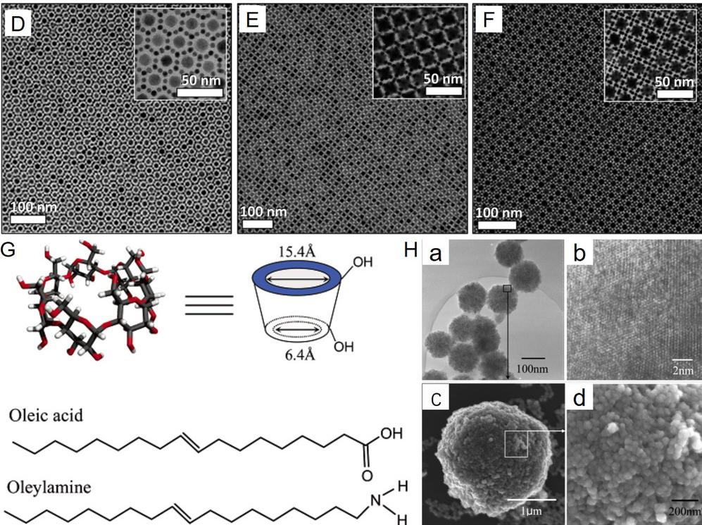 """Wissenschaftliches Papier dokumentiert """"selbstorganisierte magnetische Nanosysteme"""" für kybernetische Biokreislauf-Schnittstellen und Kontrollsysteme"""